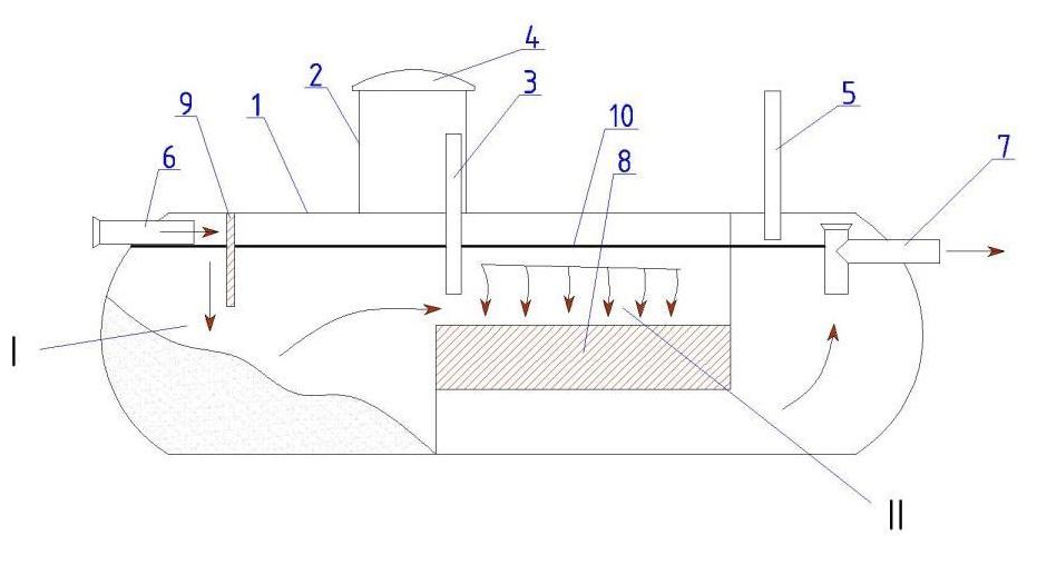 Схема песко-нефтеотделителя